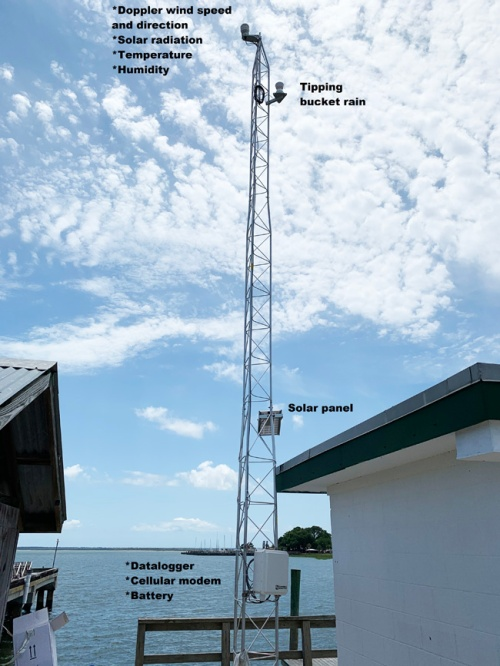 Weather Station 650p